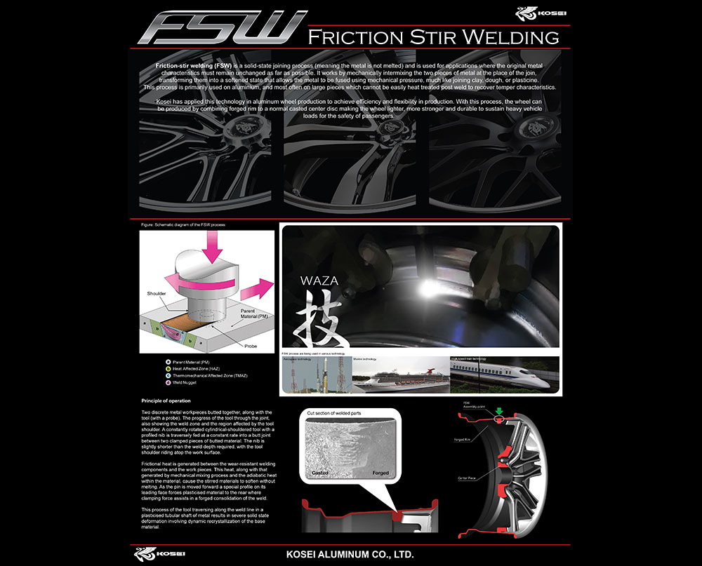 Friction-Stir-Welding